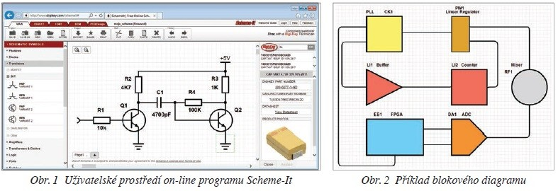 Kresleni Schemat A Diagramu V On Line Programu Scheme It
