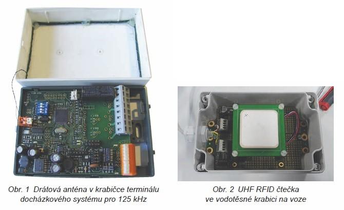 f40bad2ac Bezdrátové technologie a antény − pokroky vývoje v Rystonu